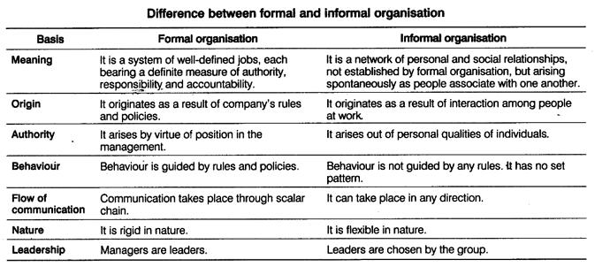 advantages and disadvantages of informal leadership