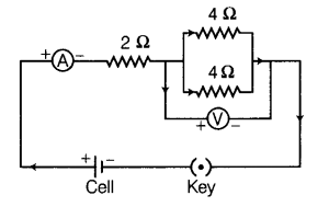 Draw a circuit diagram of an electric circuit containing a cell a effective resistance of combination of two resistors 4 ohms each in parallel is ccuart