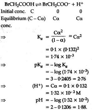 Core Java Notes pdf by Durga Sir
