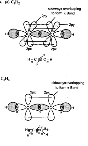 Draw Diagrams Showing The Formation Of A Double Bond And A Triple
