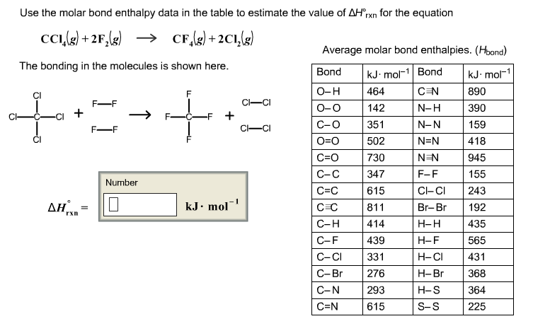 Standard Delta H Table Related Keywords Suggestions
