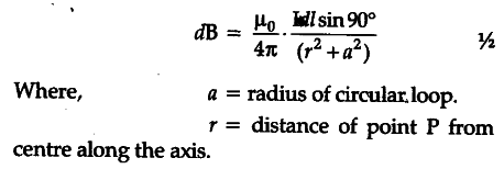 Use Biot-Savart Law To Derive The Expression For The