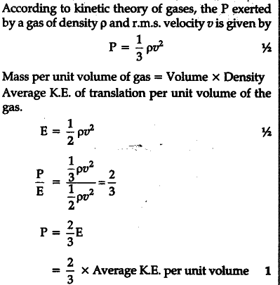 kinetic molecular theory relationship between pressure and volume