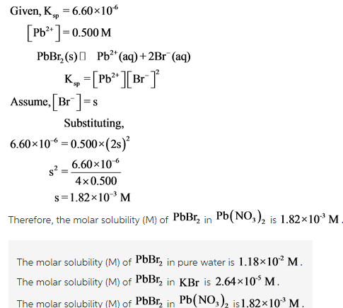 explain the relationship between molar solubility and ksp