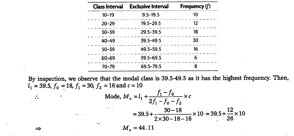 calculate mode of the following series cbse class 11 economics