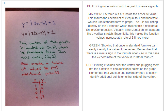 Graph Each Absolute Value Equation Y I 3x 6 I 1 Home Work
