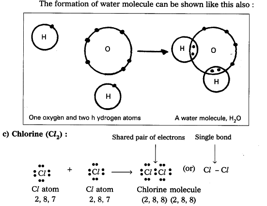 Draw Simple Diagrams To Show How Electrons Are Arranged In The