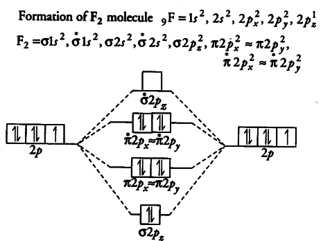 electron configuration orbital diagram use the molecular    orbital    energy level    diagram    to show  use the molecular    orbital    energy level    diagram    to show
