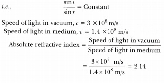 State The Laws Of Refraction Light If Speed In Vacuum Is 3 X108 M S Find Absolute Refractive Index A Medium Which Travels