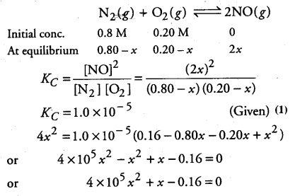 Calculate the equilibrium concentration of the reactants