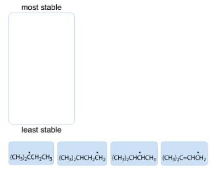 rank the following radicals in order of decreasing stability