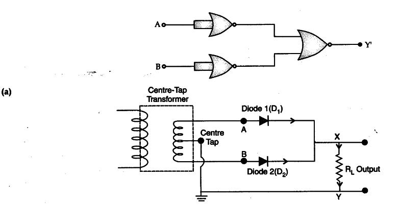 explain briefly with the help of circuit diagram the working of a rh ask learncbse in circuit diagram elements circuit diagram drawing tool