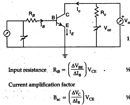 Draw a circuit diagram of a transistor amplifier in CE configuration ...