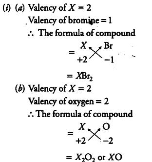 formula unit of a compound