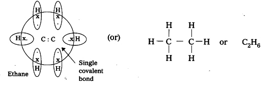 Draw the electronic dot structure of ethane molecule ...