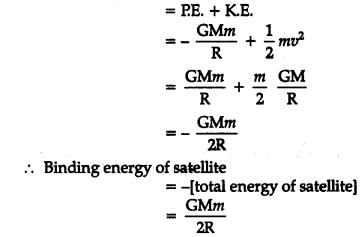 derivative definition physics