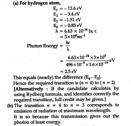 The figure shows energy level diagram of hydrogen atom cbse class prasanna 2016 09 14 131632 utc 2 ccuart Gallery
