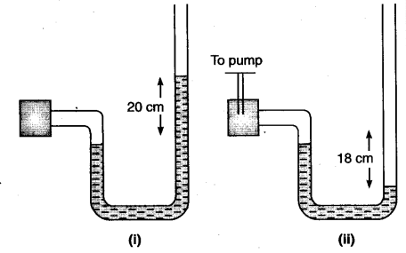when a pump removes some of the gas, the manometer reads as in figure (ii)   the liquid used in the manometers is mercury and the atmospheric pressure  is 76