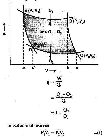 engine cycle pv diagram engine tachometer circuit diagram
