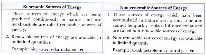 what is the relationship between renewable resource and inexhaustible resource