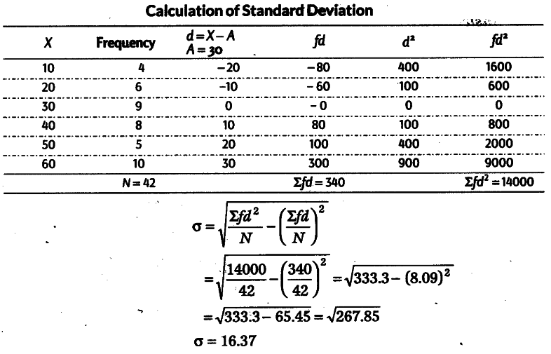 Find the standard deviation by assumed mean method cbse class calculation of standard deviationg786x505 353 kb ccuart Image collections