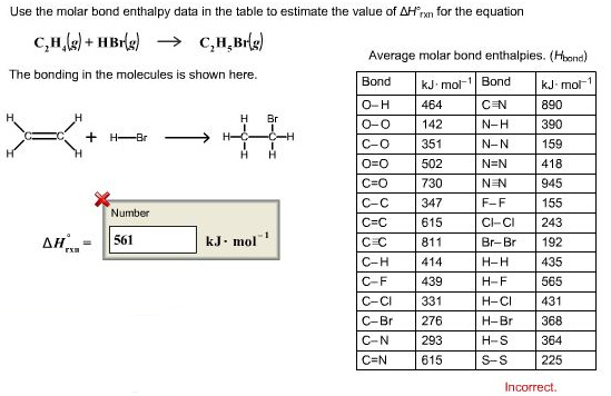 Use The Molar Bond Enthalpy Data In The Table To Estimate
