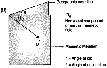 ria recently read about earth u0026 39 s magnetic field