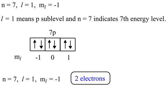 how to know how many electrons from n quantum number