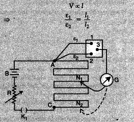 State the working principle of a potentiometer - CBSE ...