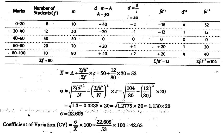 Calculate standard deviation - CBSE Class 11 Economics