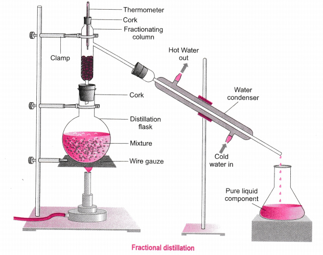 Bff Cadff Fb A B D D A E on Fractional Distillation Column