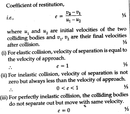 What Is Coefficient Of Restitution Give Its Values For Elastic