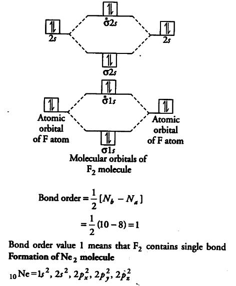 Use The Molecular Orbital Energy Level Diagram To Show That Cbse