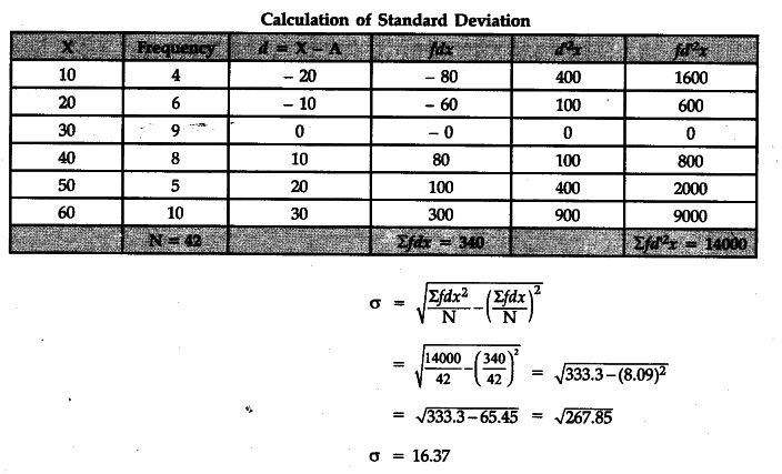 Find the standard deviation by assumed mean method cbse class 11 find the standard deviation by assumed mean method 2g704x427 471 kb ccuart Image collections