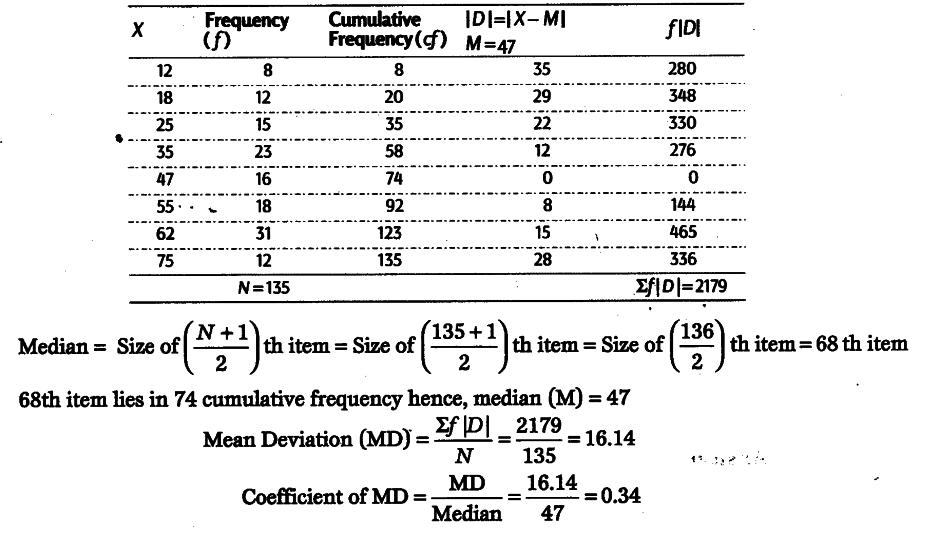 how to find the median formula
