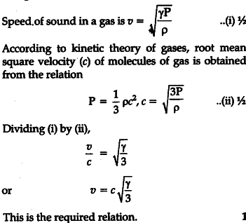 Set up a relation between speed of sound in a gas and root