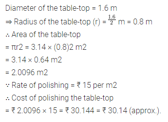 Find The Cost Of Polishing A Circular Table Top Of Diameter 1 6 M If The Rate Of Polishing Cbse Class 7 Maths Learn Cbse Forum